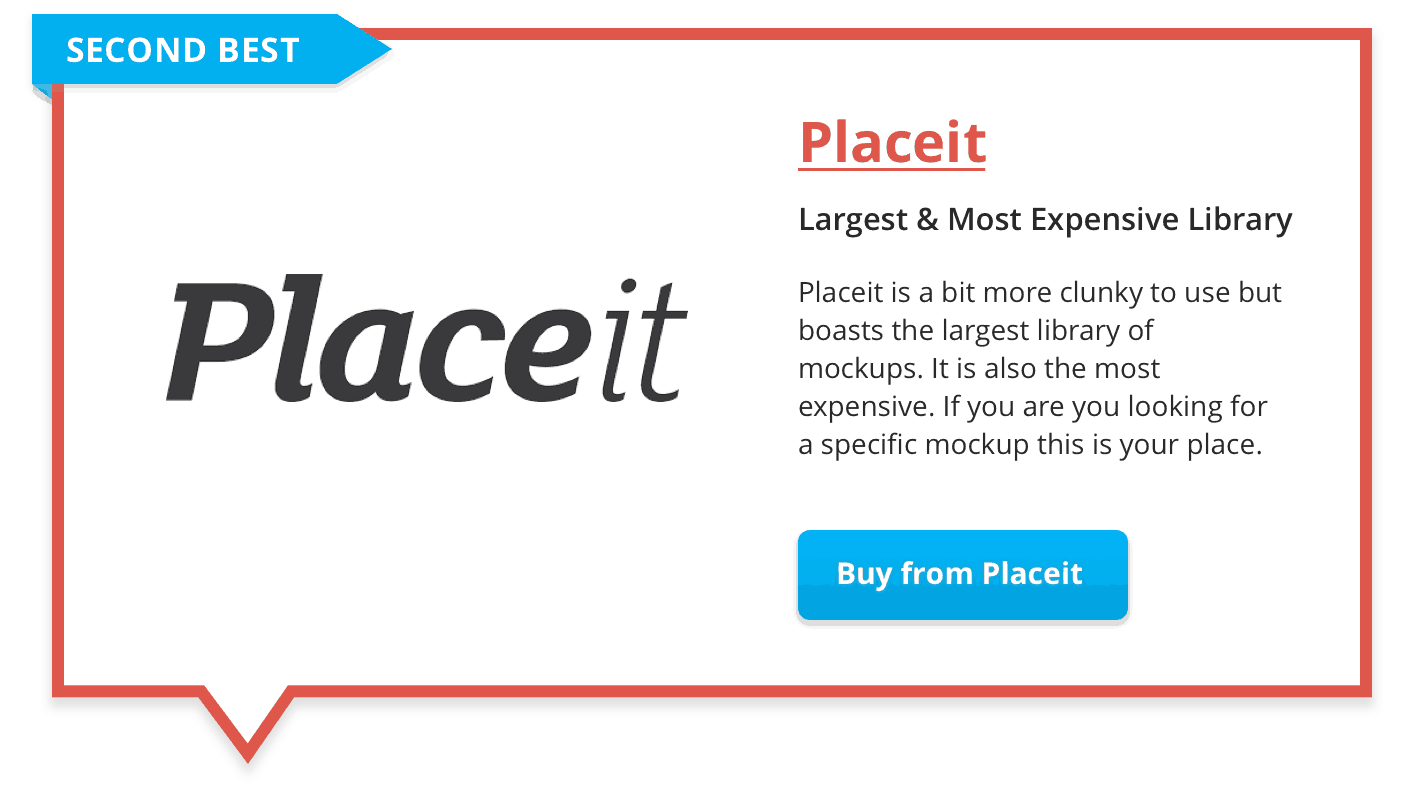 Get started with Placeit